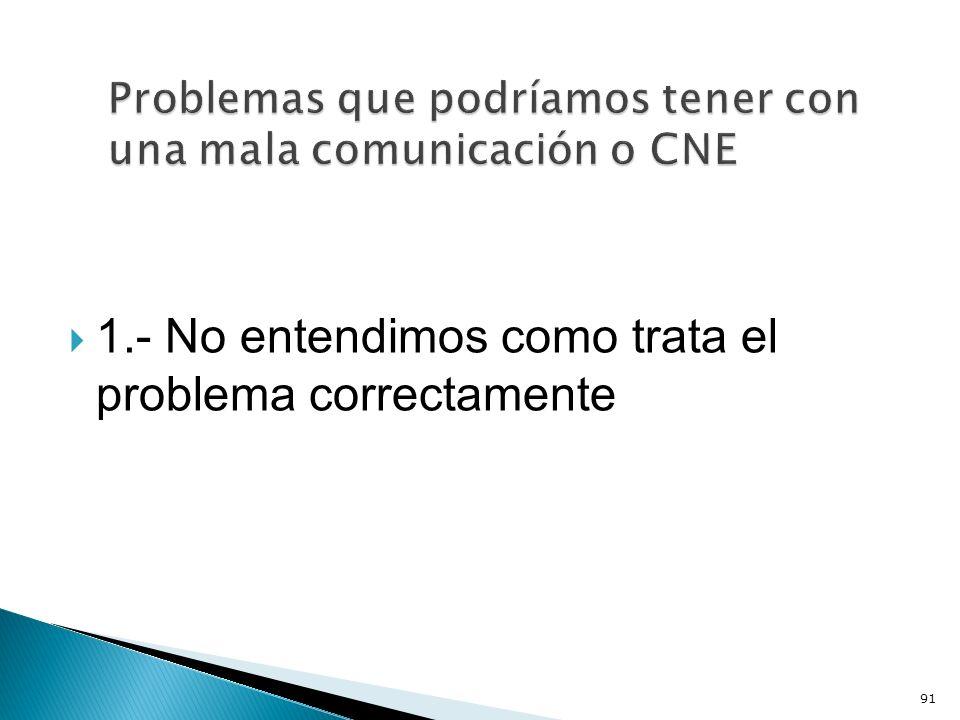 Problemas que podríamos tener con una mala comunicación o CNE