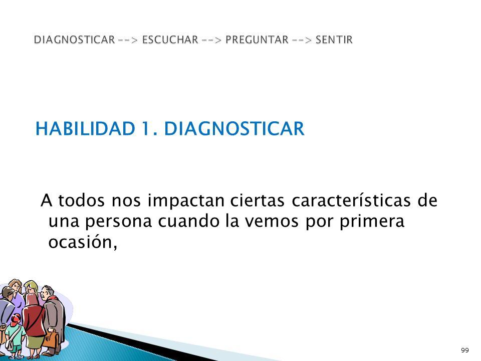 DIAGNOSTICAR --> ESCUCHAR --> PREGUNTAR --> SENTIR
