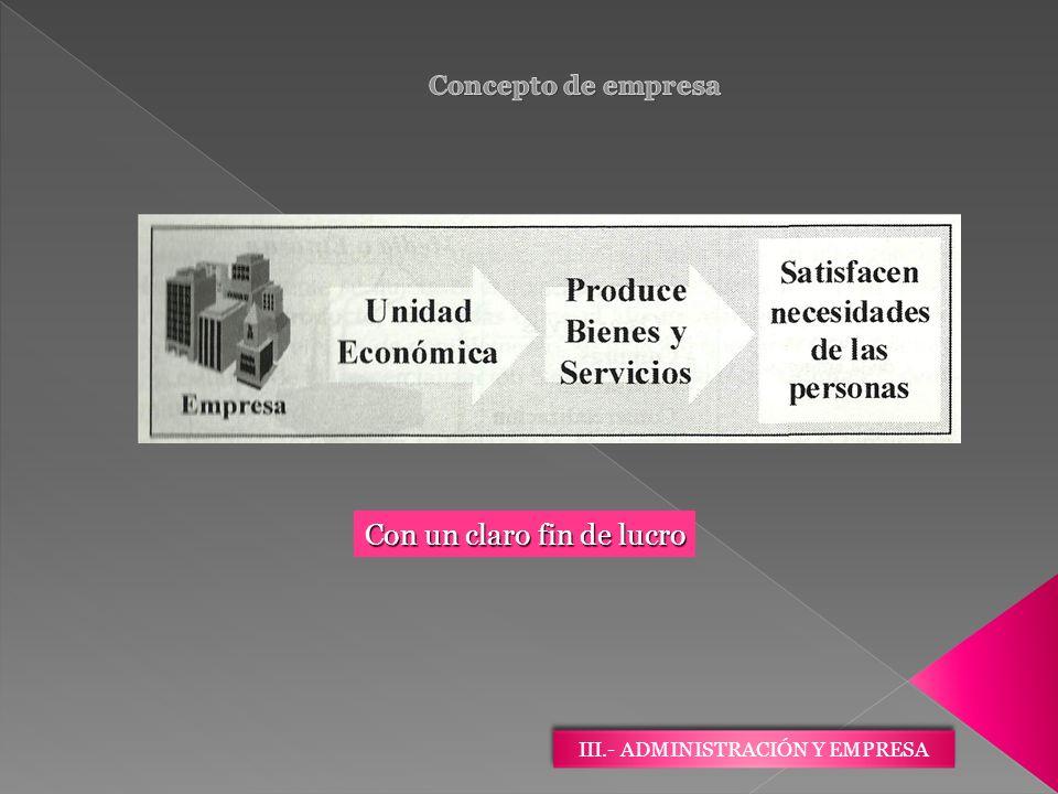 III.- ADMINISTRACIÓN Y EMPRESA