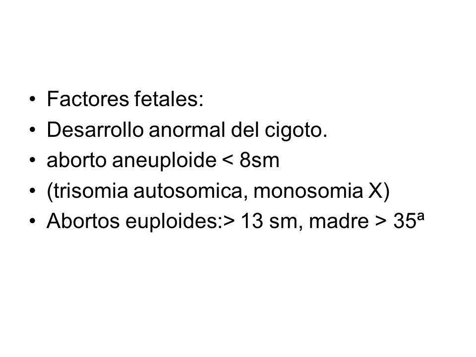 Factores fetales: Desarrollo anormal del cigoto. aborto aneuploide < 8sm. (trisomia autosomica, monosomia X)