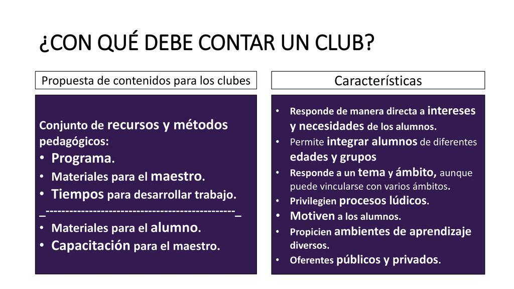 ¿CON QUÉ DEBE CONTAR UN CLUB