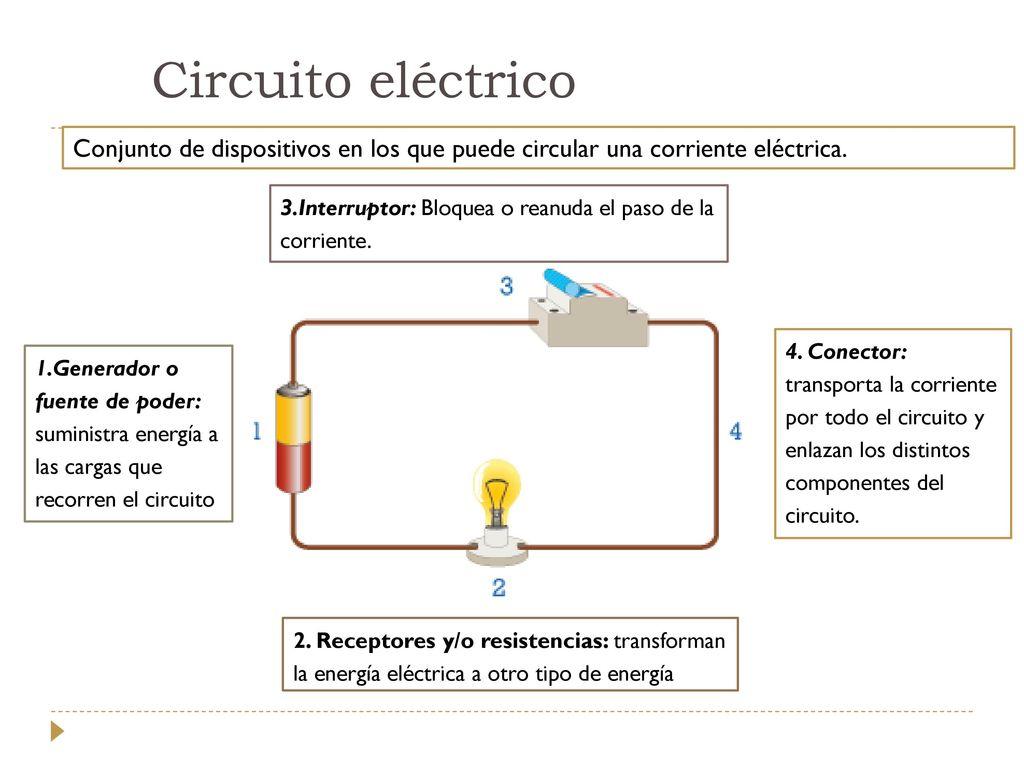 Corriente y circuitos eléctricos - ppt descargar