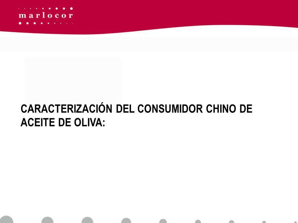 CARACTERIZACIÓN DEL CONSUMIDOR CHINO DE ACEITE DE OLIVA: