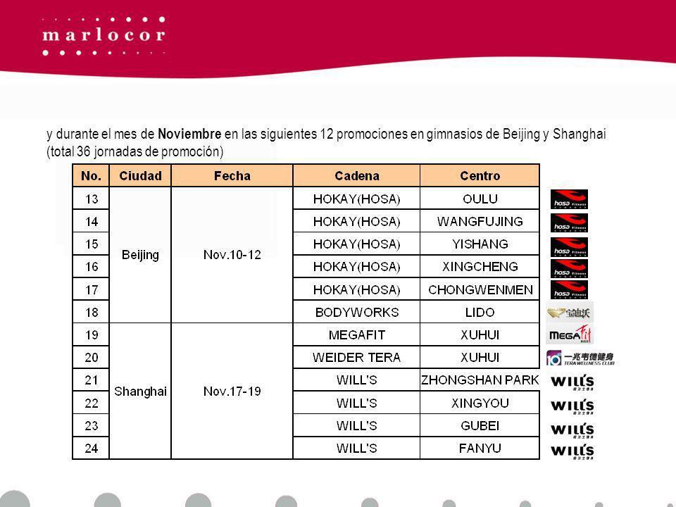 y durante el mes de Noviembre en las siguientes 12 promociones en gimnasios de Beijing y Shanghai (total 36 jornadas de promoción)