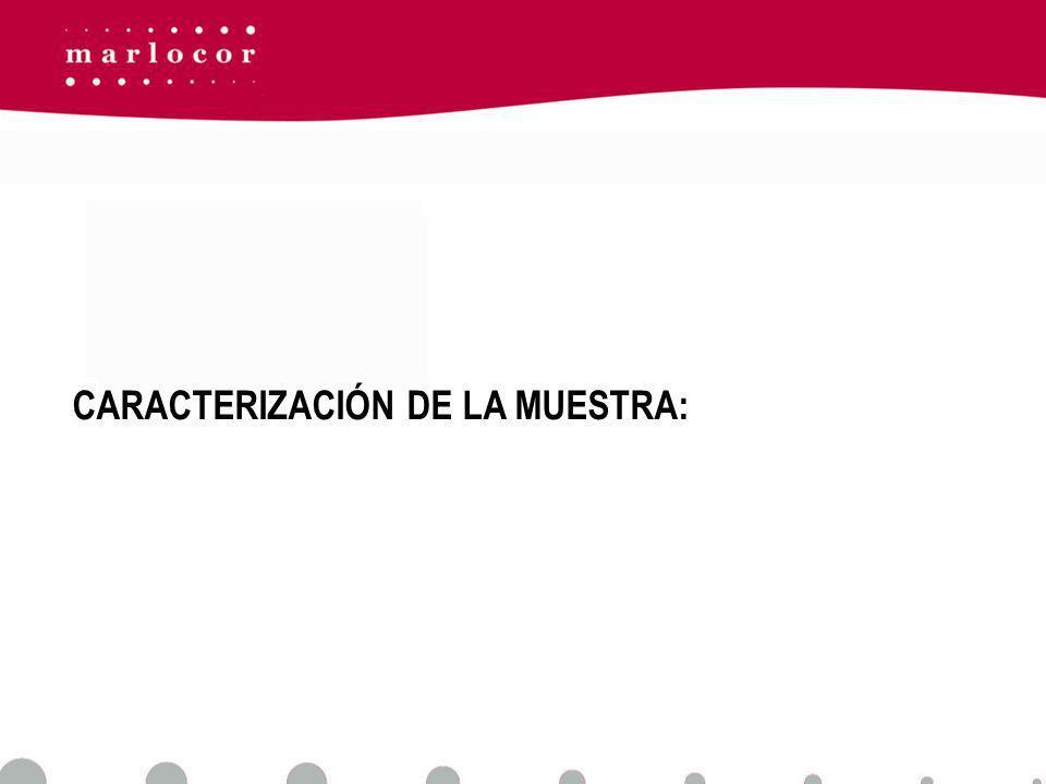 CARACTERIZACIÓN DE LA MUESTRA: