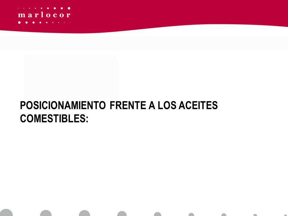 POSICIONAMIENTO FRENTE A LOS ACEITES COMESTIBLES: