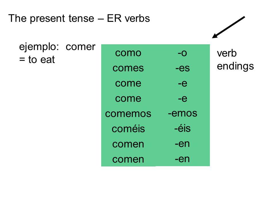 The present tense – ER verbs