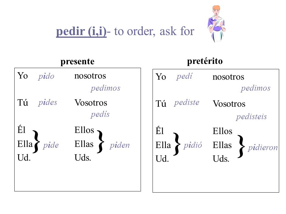 pedir (i,i)- to order, ask for