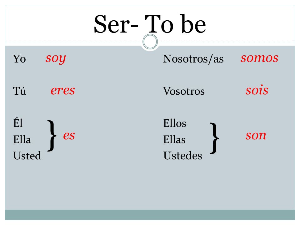 } } Ser- To be soy somos eres sois es son