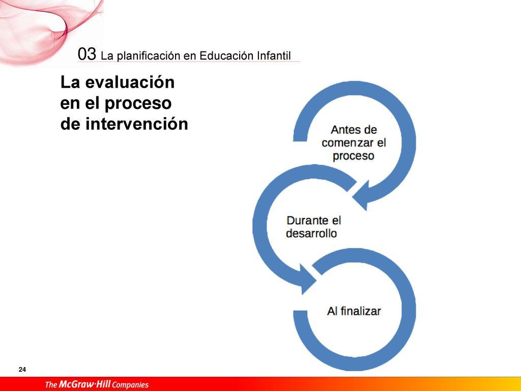 Increíble Ejemplos De Objetivos Del Currículum Para El Consejero Del ...
