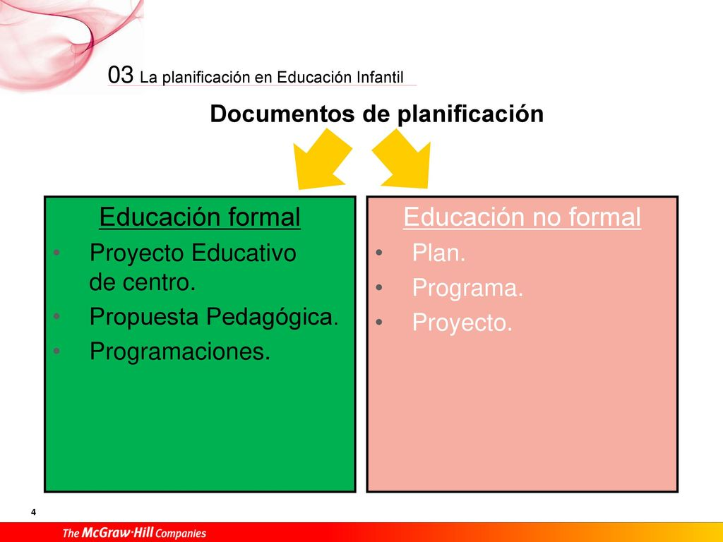 Vistoso Plantillas De Currículum Para El Consejero Del Campamento ...