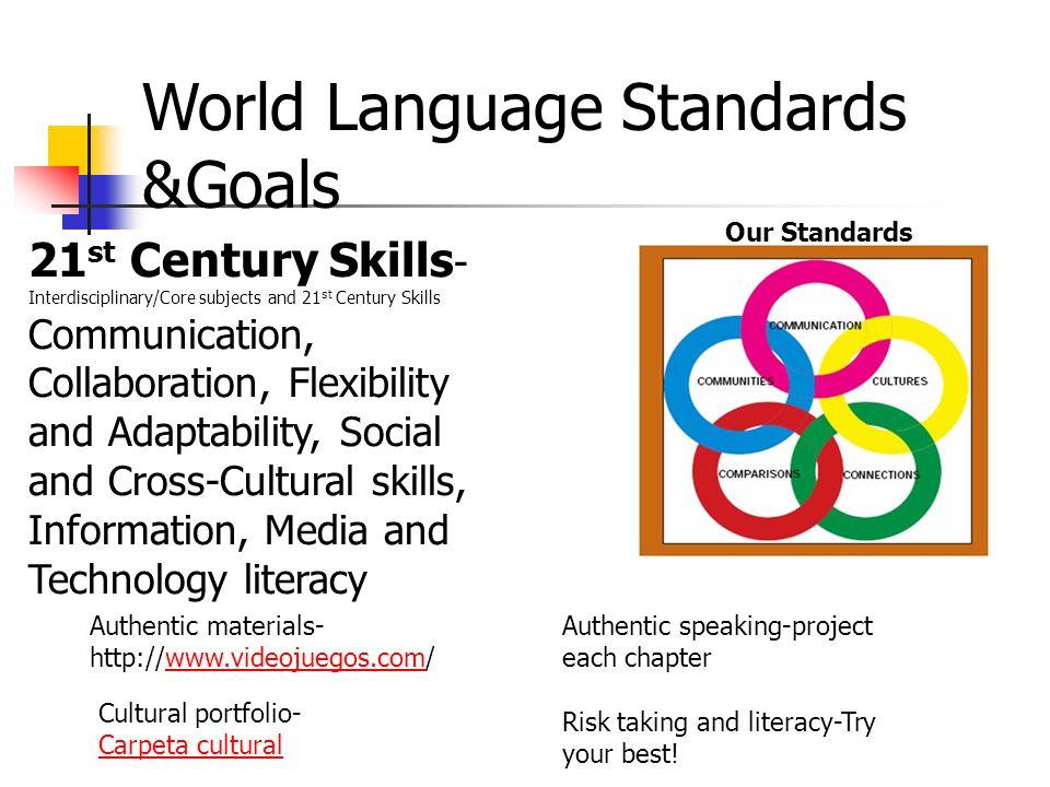 World Language Standards &Goals