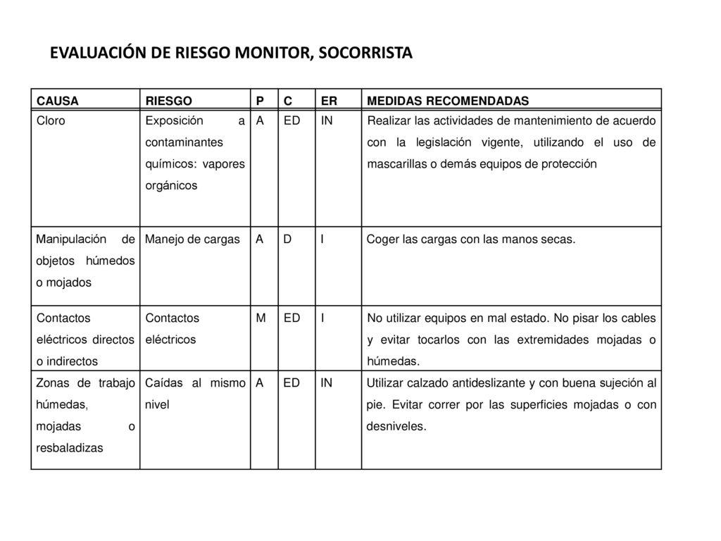 SISTEMA DE GESTIÓN DE LA PREVENCIÓN DEL BAR-PISCINA MUNICIPAL LA ...