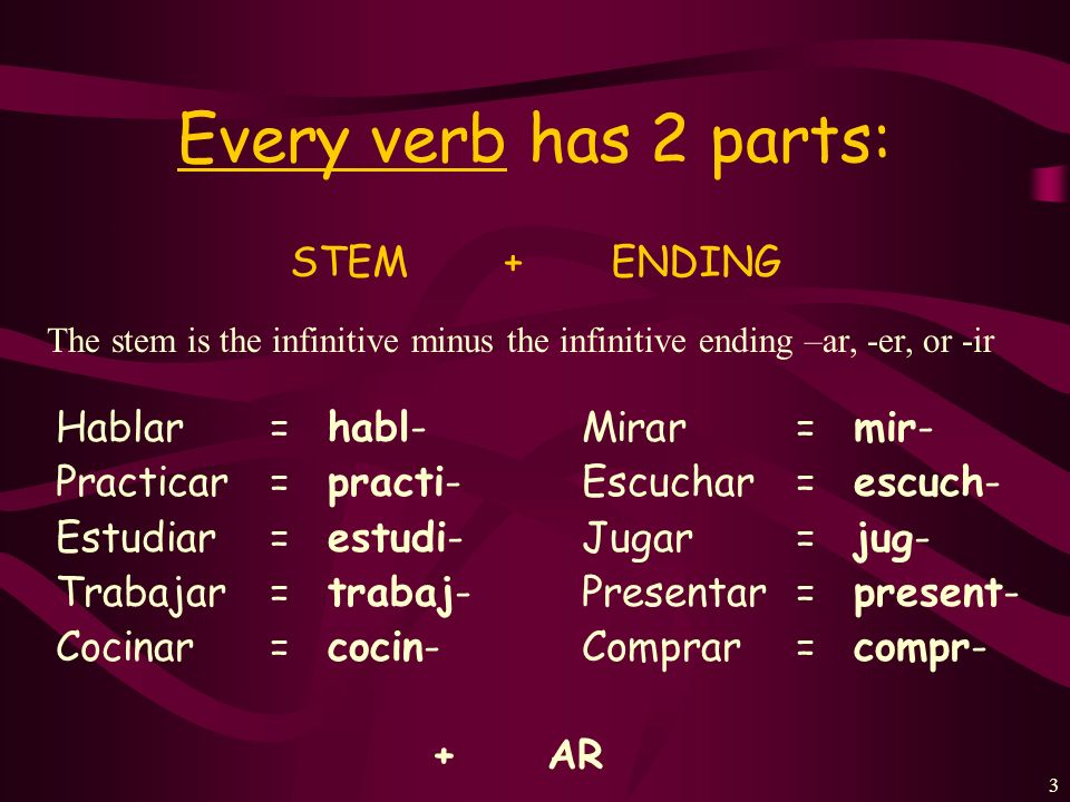 Every verb has 2 parts: STEM + ENDING Hablar = habl-