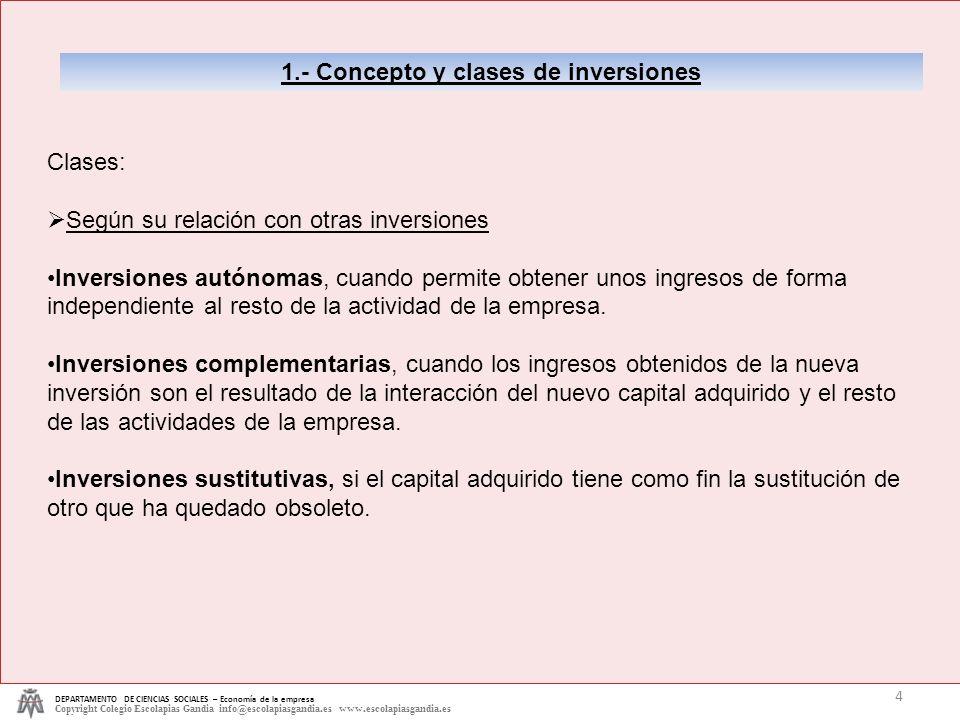 1.- Concepto y clases de inversiones