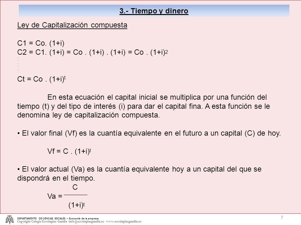 Ley de Capitalización compuesta C1 = Co. (1+i)