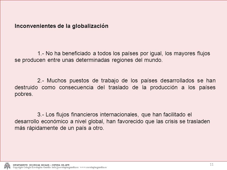 Inconvenientes de la globalización