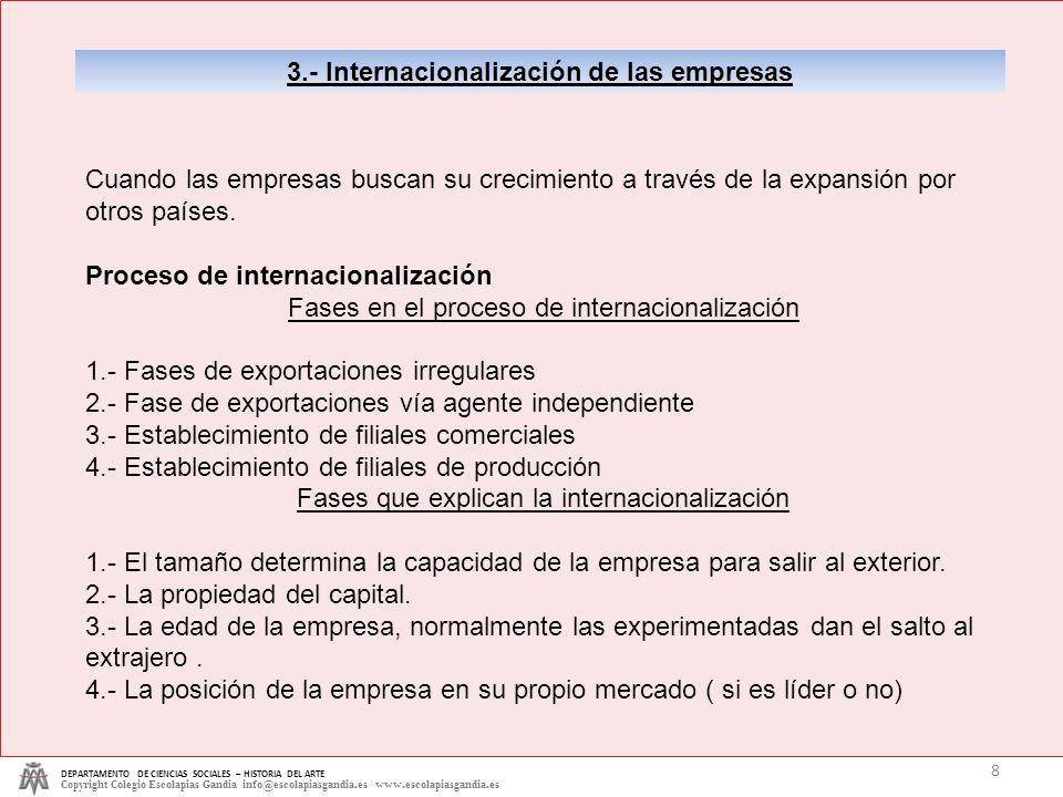 3.- Internacionalización de las empresas