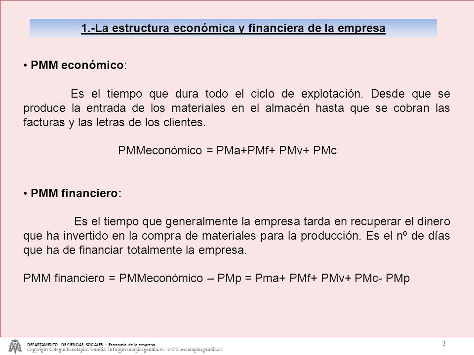 1.-La estructura económica y financiera de la empresa