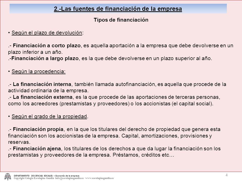 2.-Las fuentes de financiación de la empresa