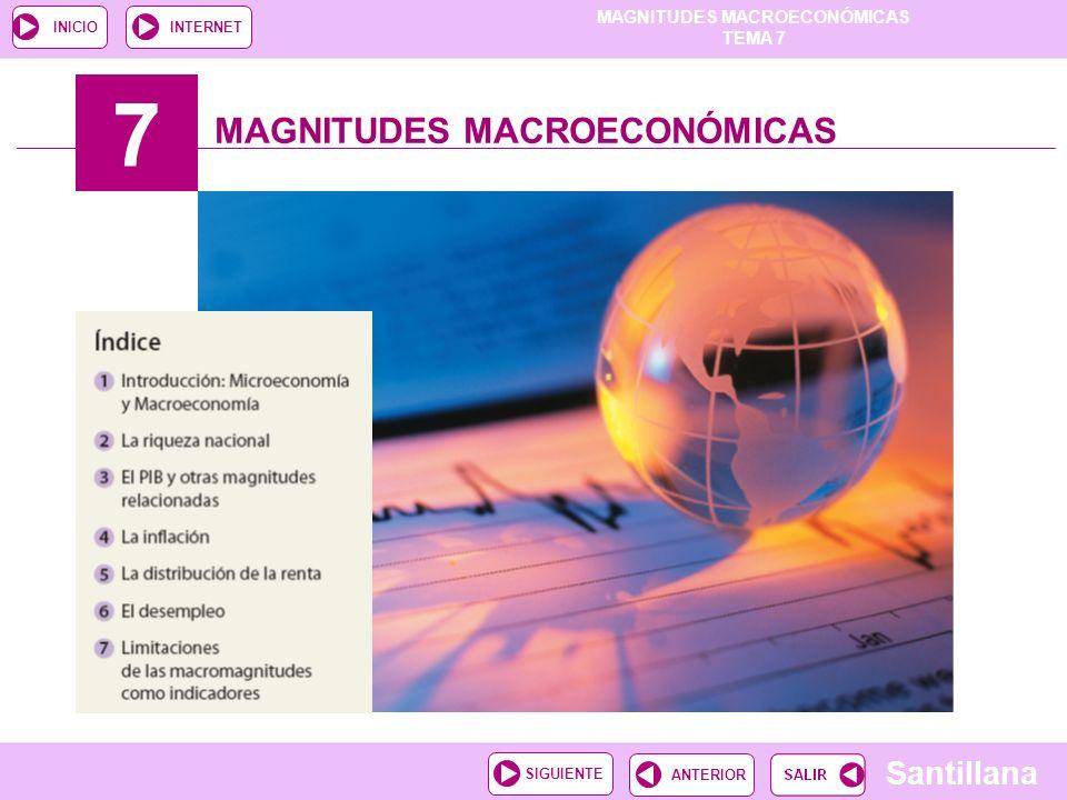 7 MAGNITUDES MACROECONÓMICAS
