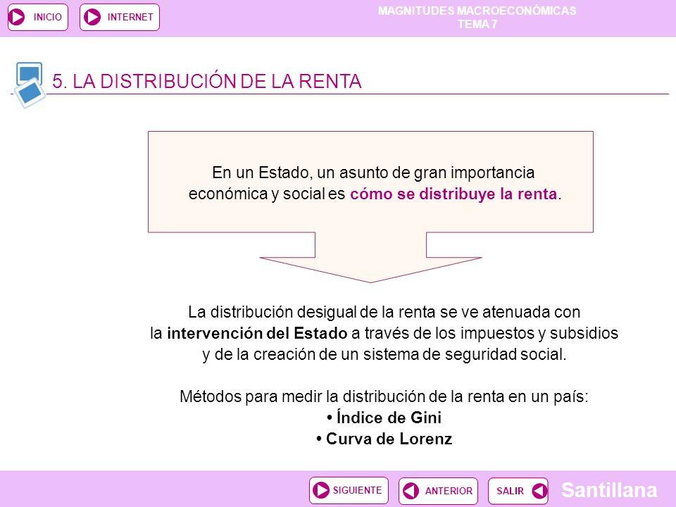 5. LA DISTRIBUCIÓN DE LA RENTA