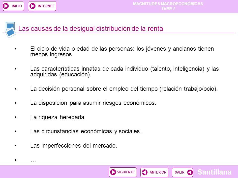 Las causas de la desigual distribución de la renta