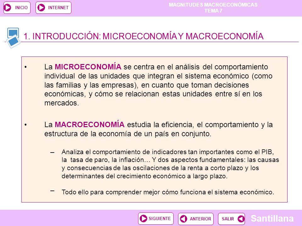 1. INTRODUCCIÓN: MICROECONOMÍA Y MACROECONOMÍA