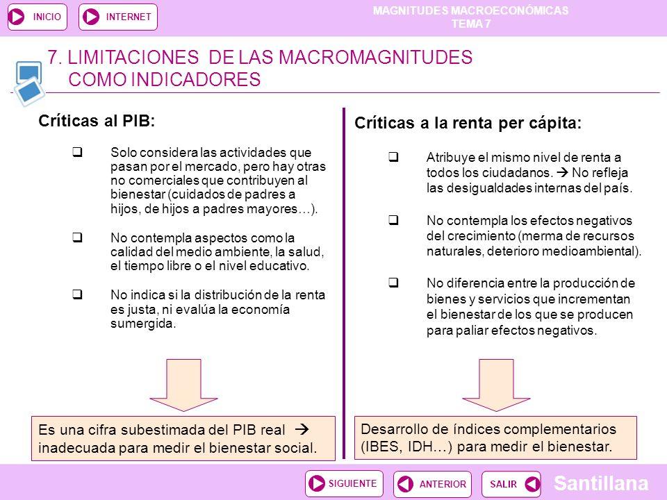7. LIMITACIONES DE LAS MACROMAGNITUDES COMO INDICADORES
