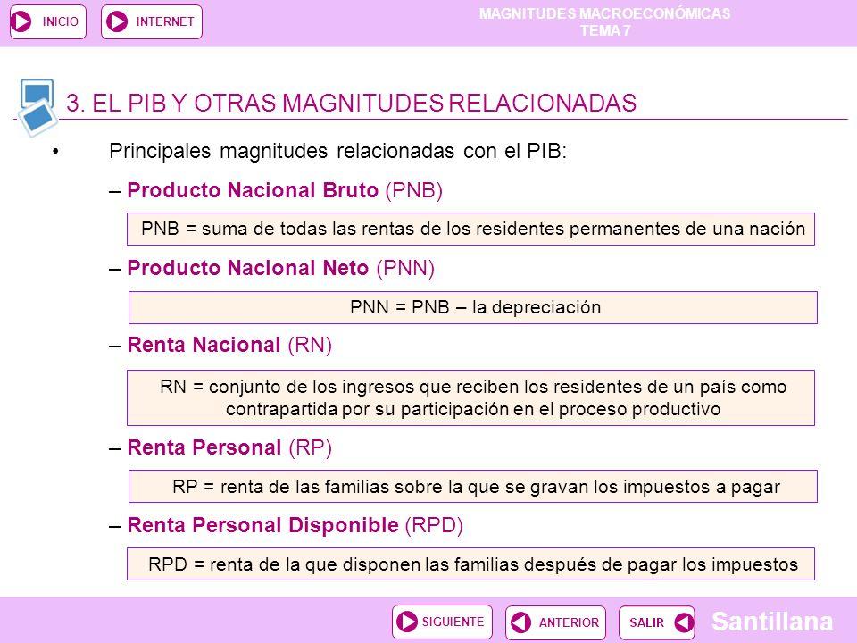 PNN = PNB – la depreciación