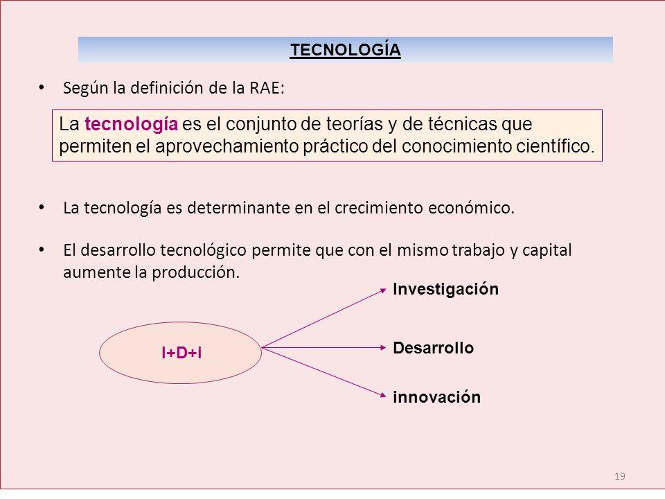 Según la definición de la RAE: