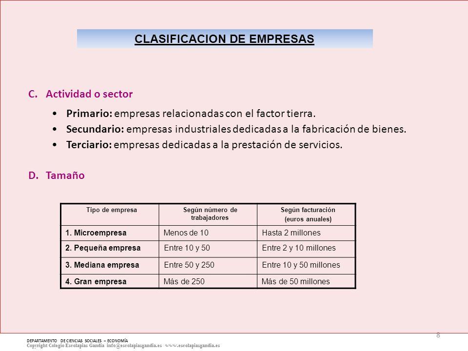 CLASIFICACION DE EMPRESAS Según número de trabajadores