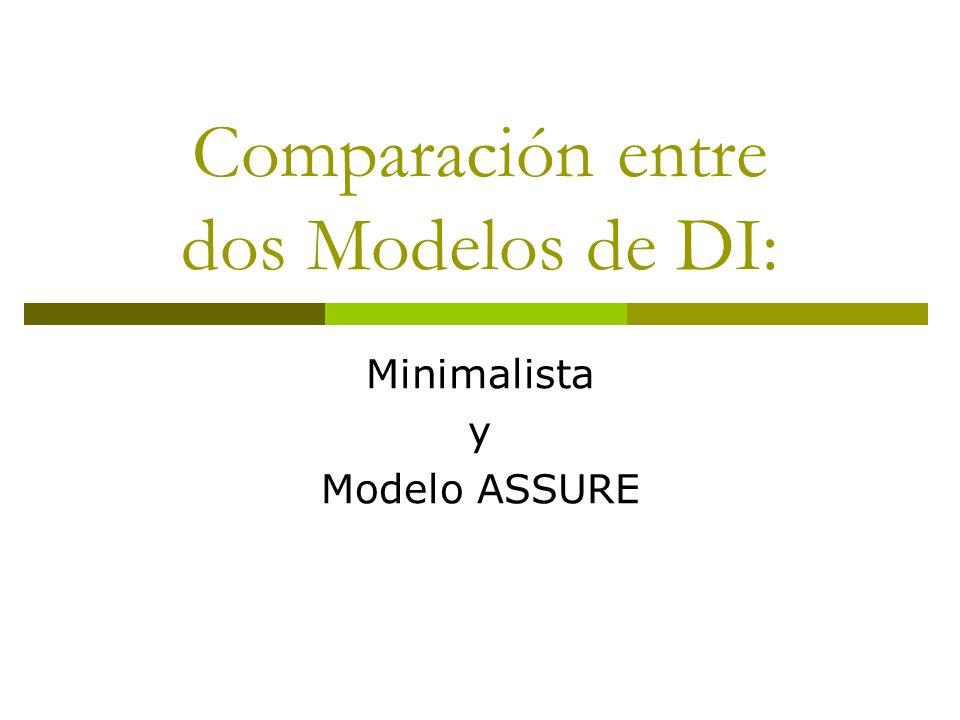 Comparación entre dos Modelos de DI: