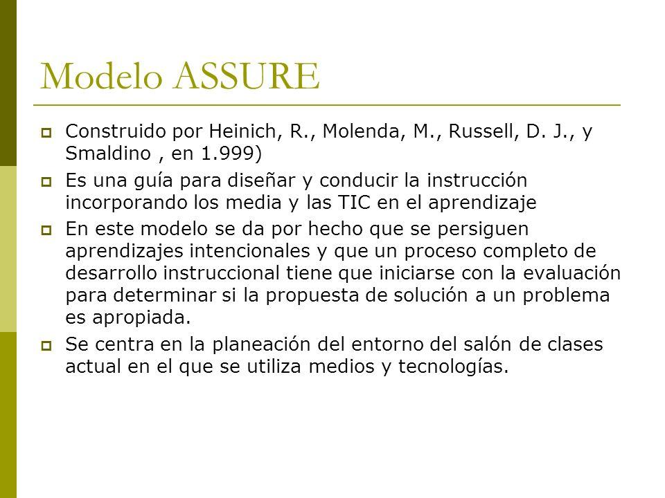 Modelo ASSURE Construido por Heinich, R., Molenda, M., Russell, D. J., y Smaldino , en 1.999)