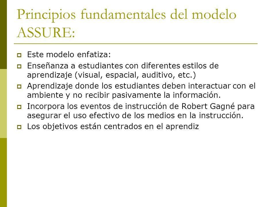 Principios fundamentales del modelo ASSURE: