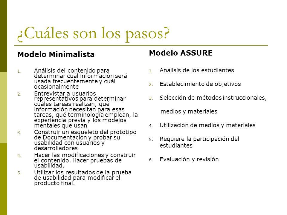 ¿Cuáles son los pasos Modelo ASSURE Modelo Minimalista