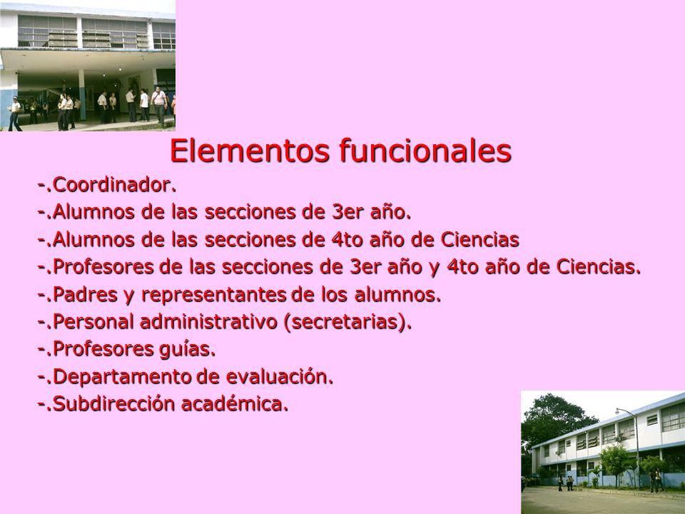 Elementos funcionales