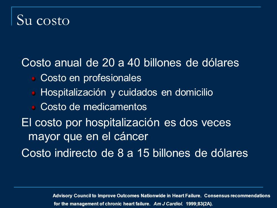 Su costo Costo anual de 20 a 40 billones de dólares