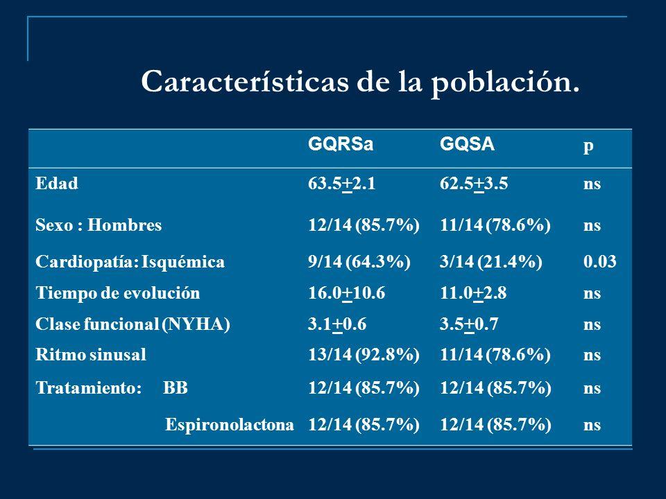 Características de la población.