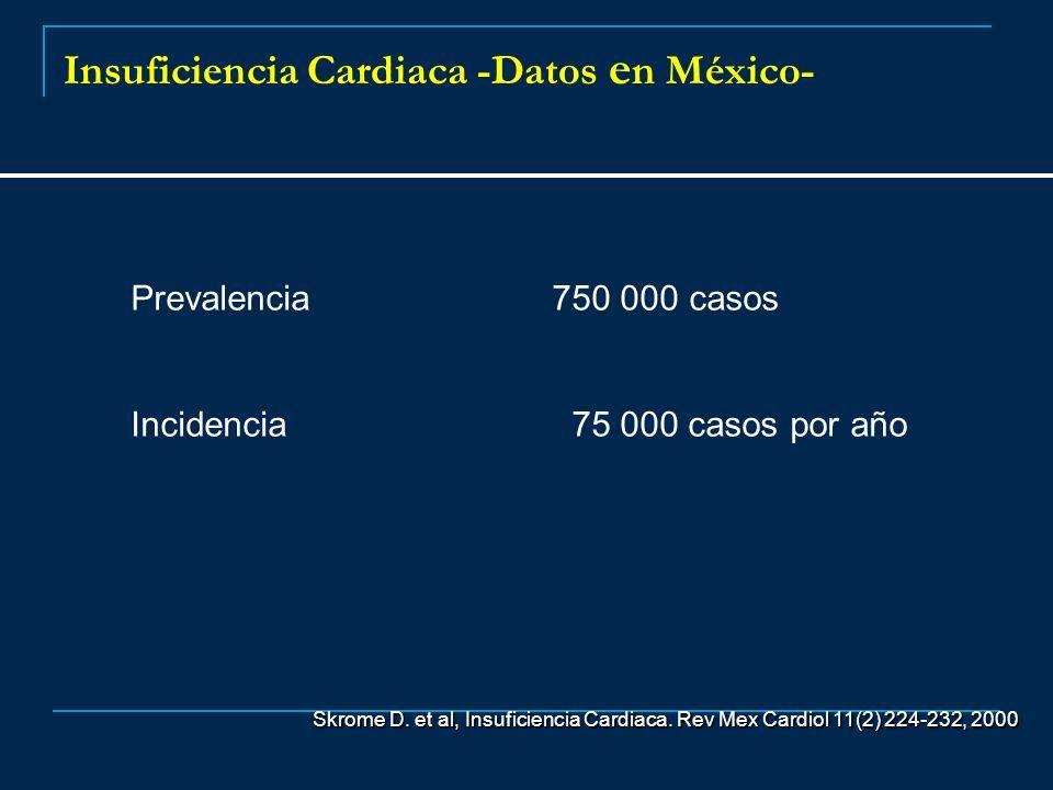 Insuficiencia Cardiaca -Datos en México-