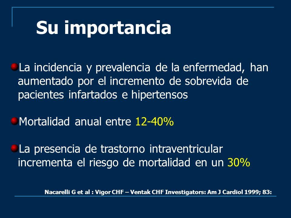 Su importancia La incidencia y prevalencia de la enfermedad, han aumentado por el incremento de sobrevida de pacientes infartados e hipertensos.