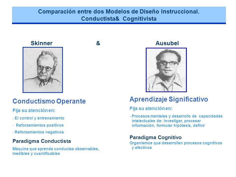 Aprendizaje Significativo Conductismo Operante