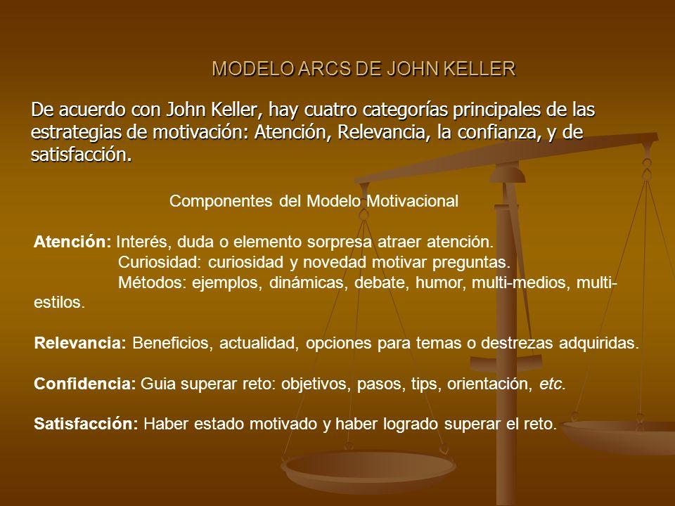 MODELO ARCS DE JOHN KELLER