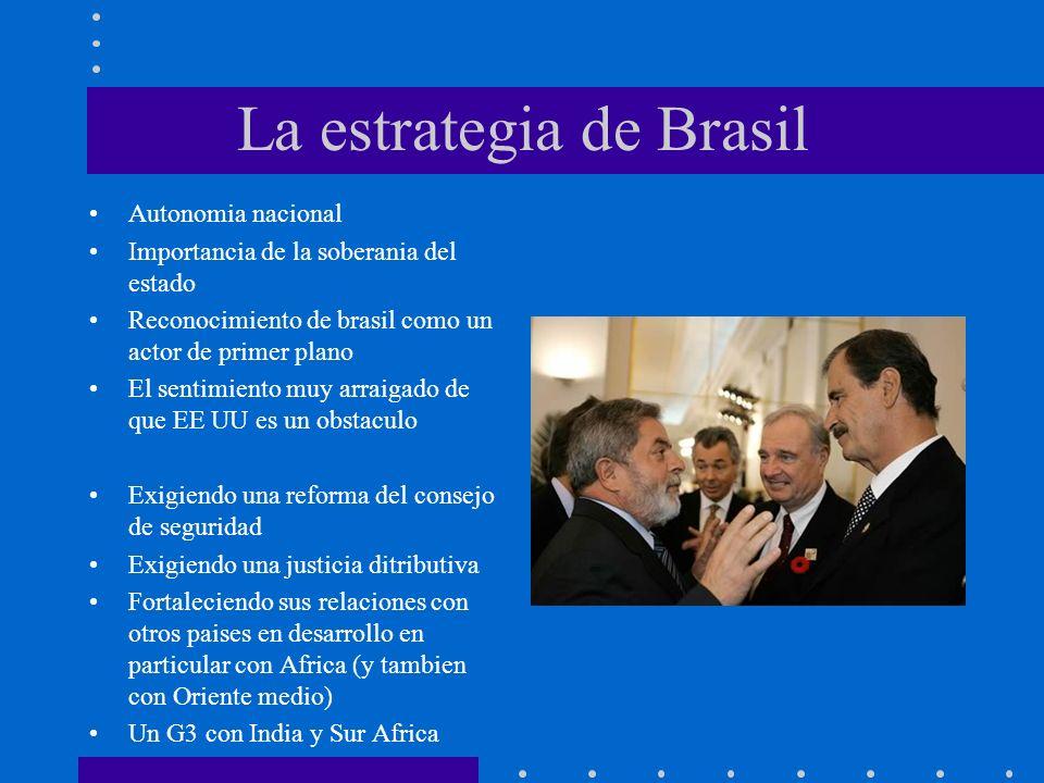 La estrategia de Brasil