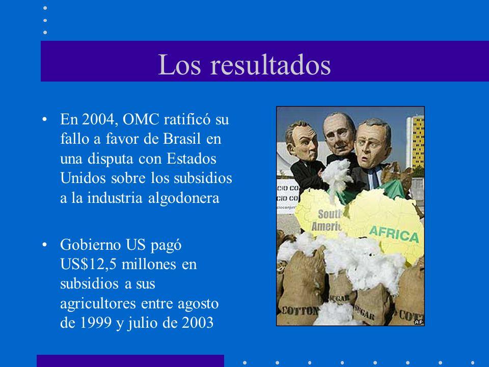 Los resultados En 2004, OMC ratificó su fallo a favor de Brasil en una disputa con Estados Unidos sobre los subsidios a la industria algodonera.