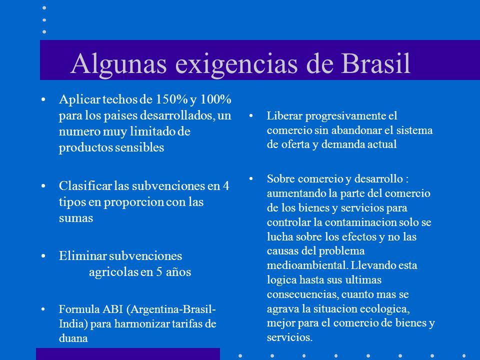 Algunas exigencias de Brasil