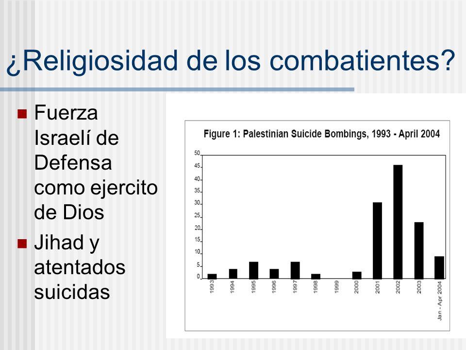 ¿Religiosidad de los combatientes