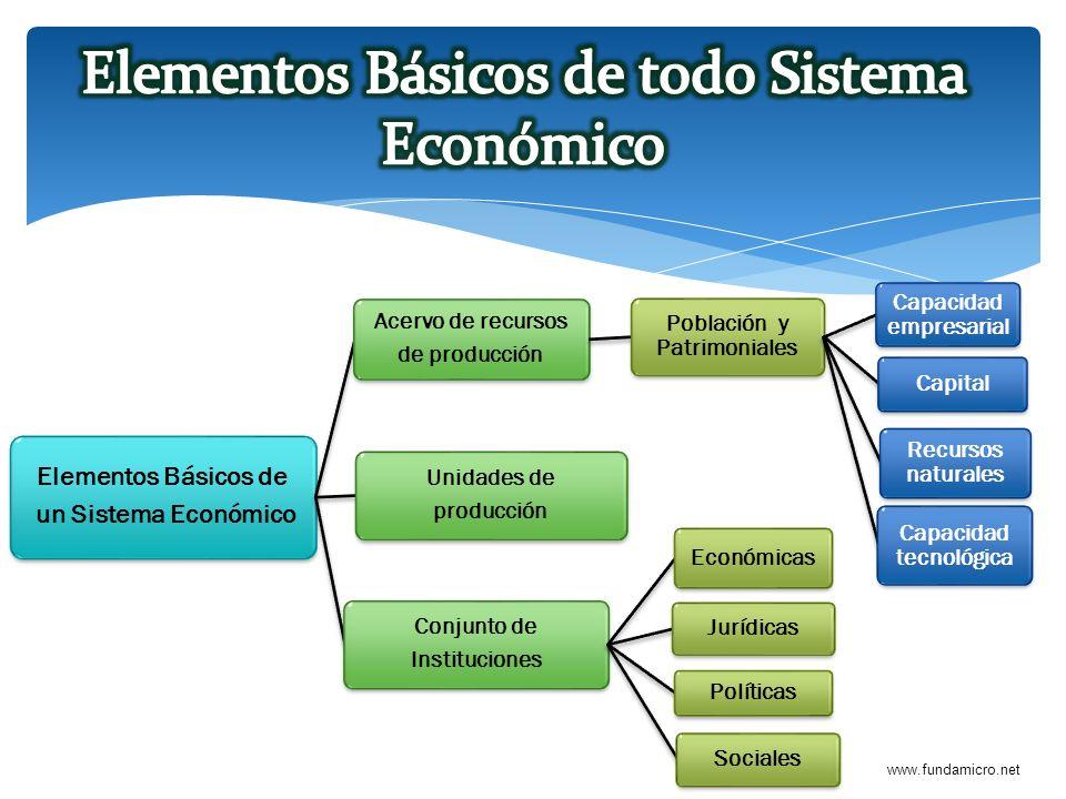 Elementos Básicos de todo Sistema Económico