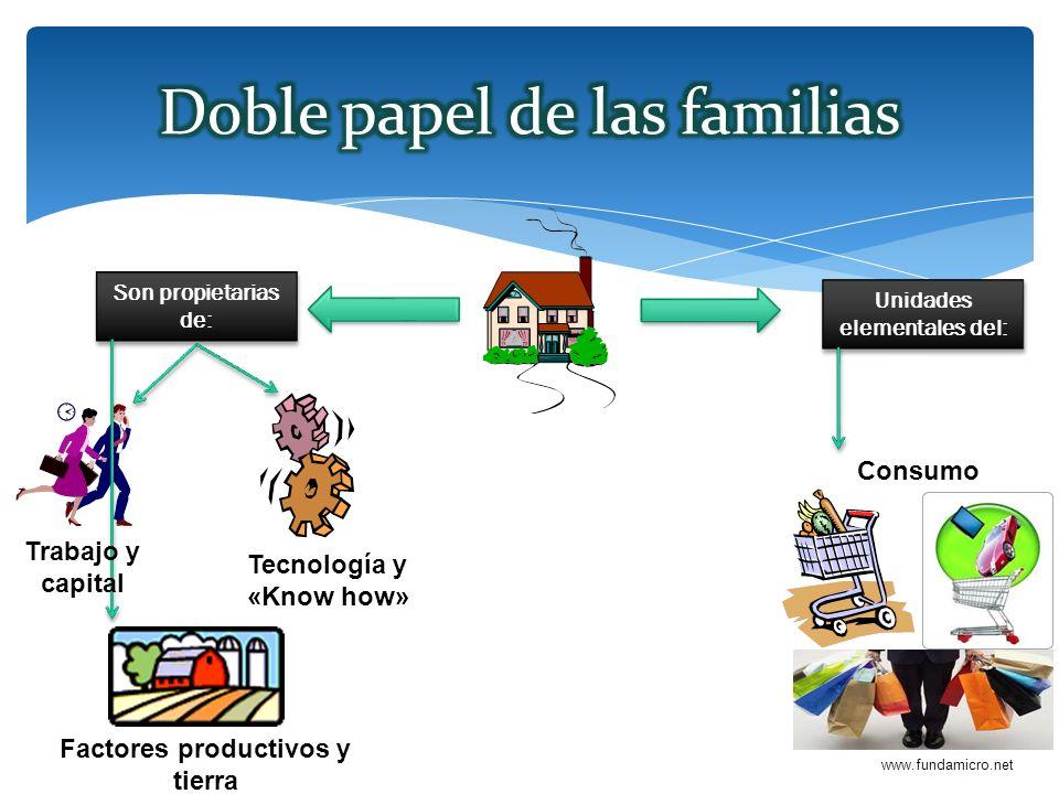 Doble papel de las familias
