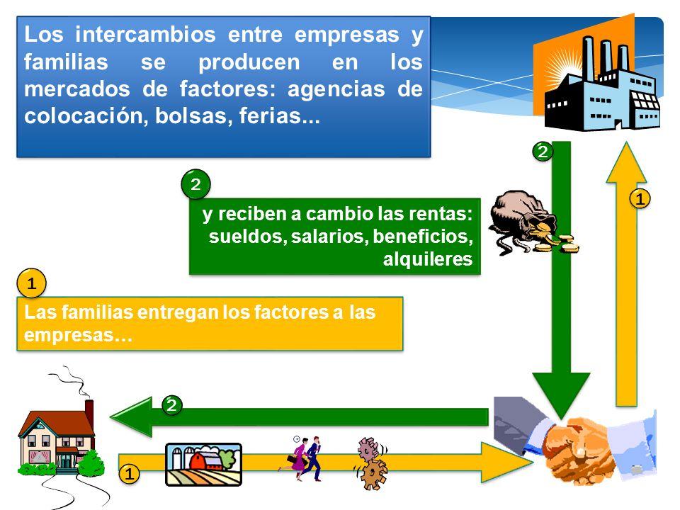 Los intercambios entre empresas y familias se producen en los mercados de factores: agencias de colocación, bolsas, ferias...